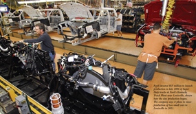 Retooling Kentucky's Automotive Industry