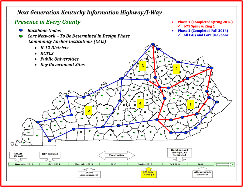 TECH_Statewide Fiber Layout Map