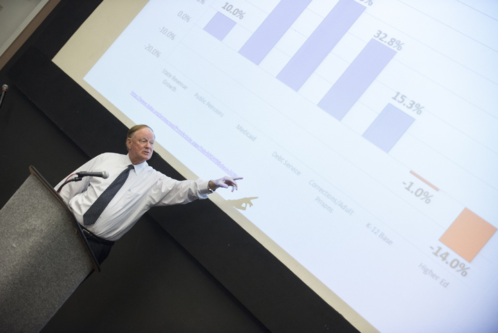 President James Ramsey spoke April 17 at a campus-wide budget forum.
