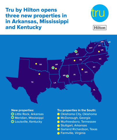 Tru by Hilton welcomes three new properties in the southern U.S., joining six existing locations in this region.