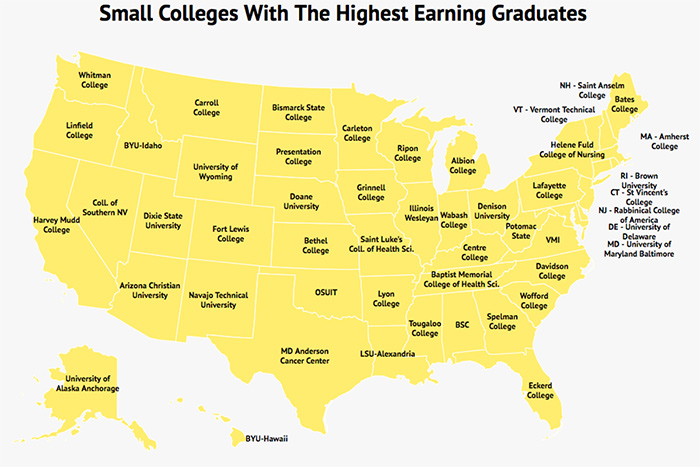 Centre ranked No. 1 in Kentucky for small colleges with highest ...